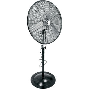Fans, Circulators, and Ventilators