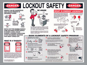 24 Quot Wx18 Quot H English Laminated Lockout Safety Training Poster